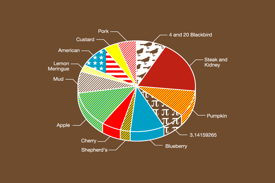 apparel_piechart_900x600